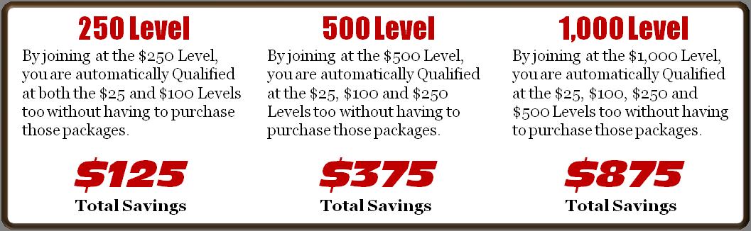E1U Cost Savings